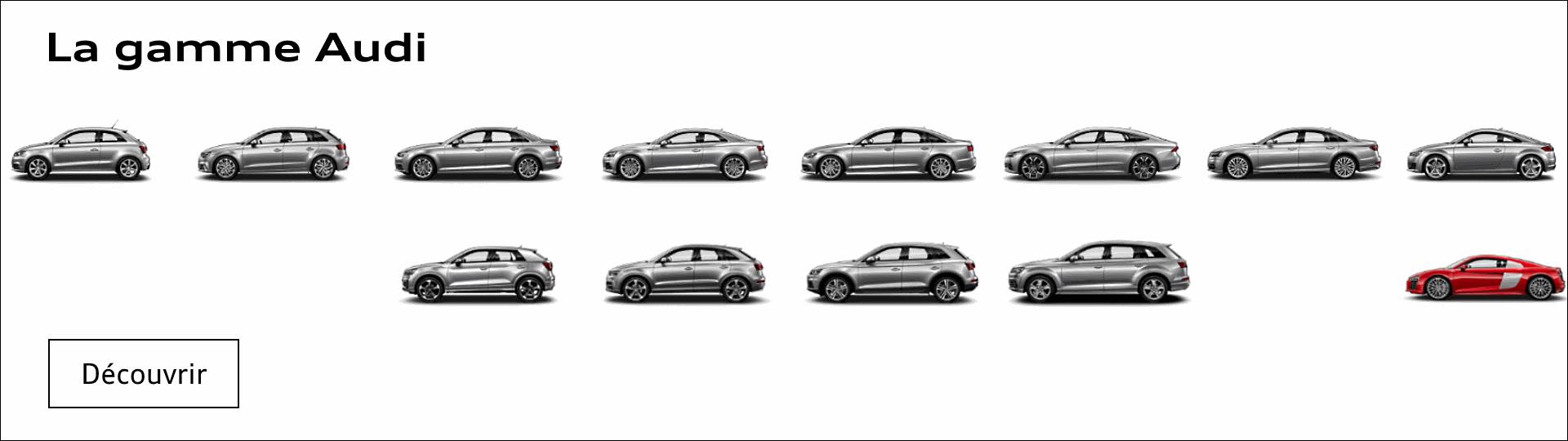 Modèles Audi > A1 A3 A4 A5 A6 A7 A8 Q2 Q3 Q5 Q7 TT