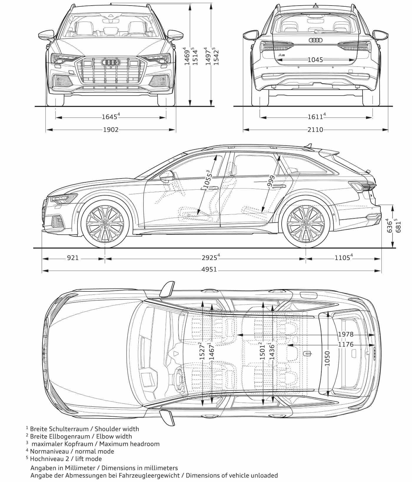 Audi A6 allroad 2020 taille dimensions longueur