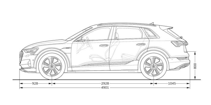 Audi e-tron dimension longueur profil